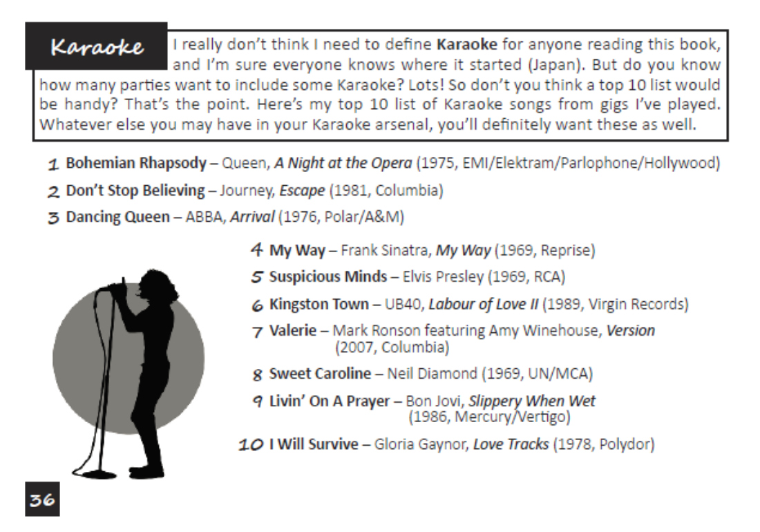 Karaoke DJ Top Ten Tunes